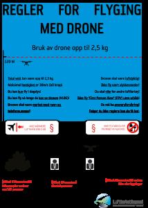 Droneplakat fra Luftfartstilsynet